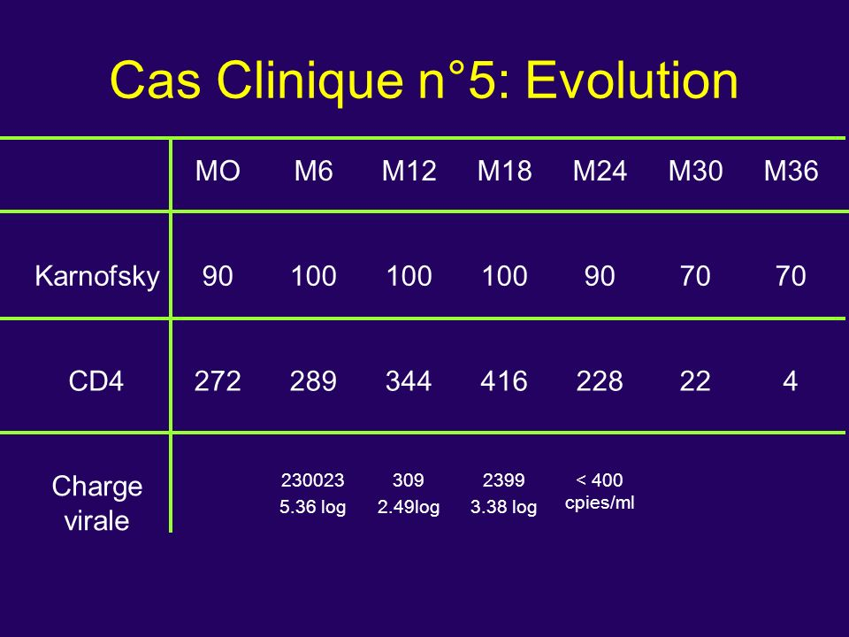 Cas Clinique n°5: Evolution