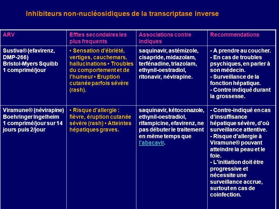 Inhibiteurs non-nucléosidiques de la transcriptase inverse