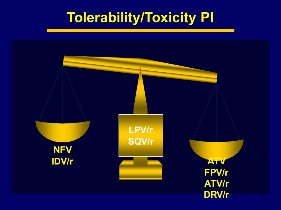 Tolerability/Toxicity PI