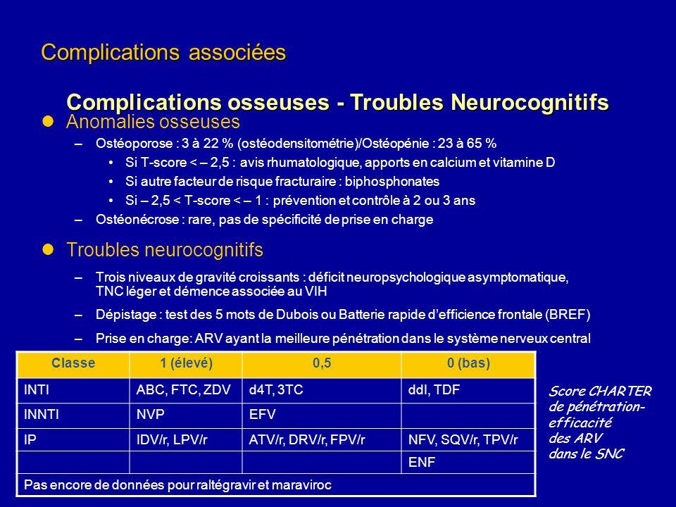 Complications osseuses - Troubles Neurocognitifs