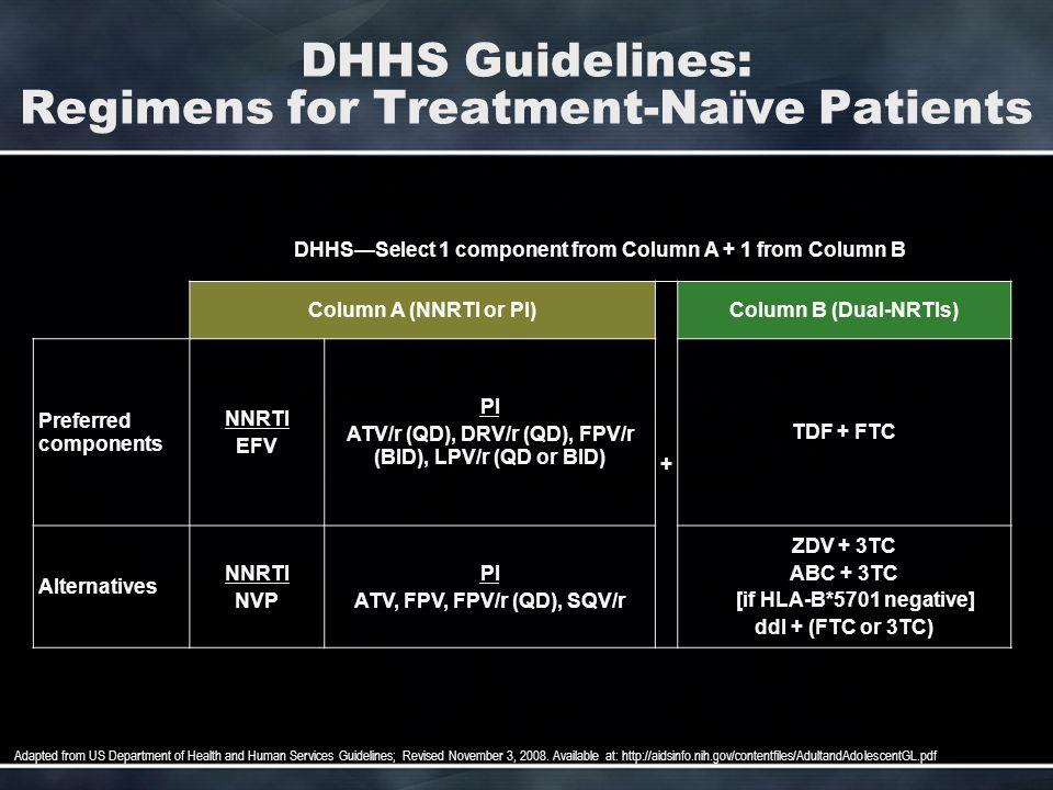 DHHS Guidelines: Regimens for Treatment-Naïve Patients
