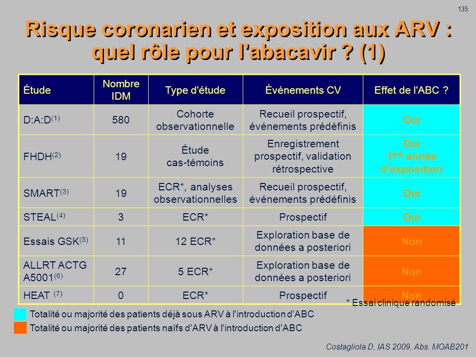 Le Meilleur de … l'IAS 2009 B. Hoen, B. Masquelier, G. Peytavin, F. Raffi et J. Reynes. 135.