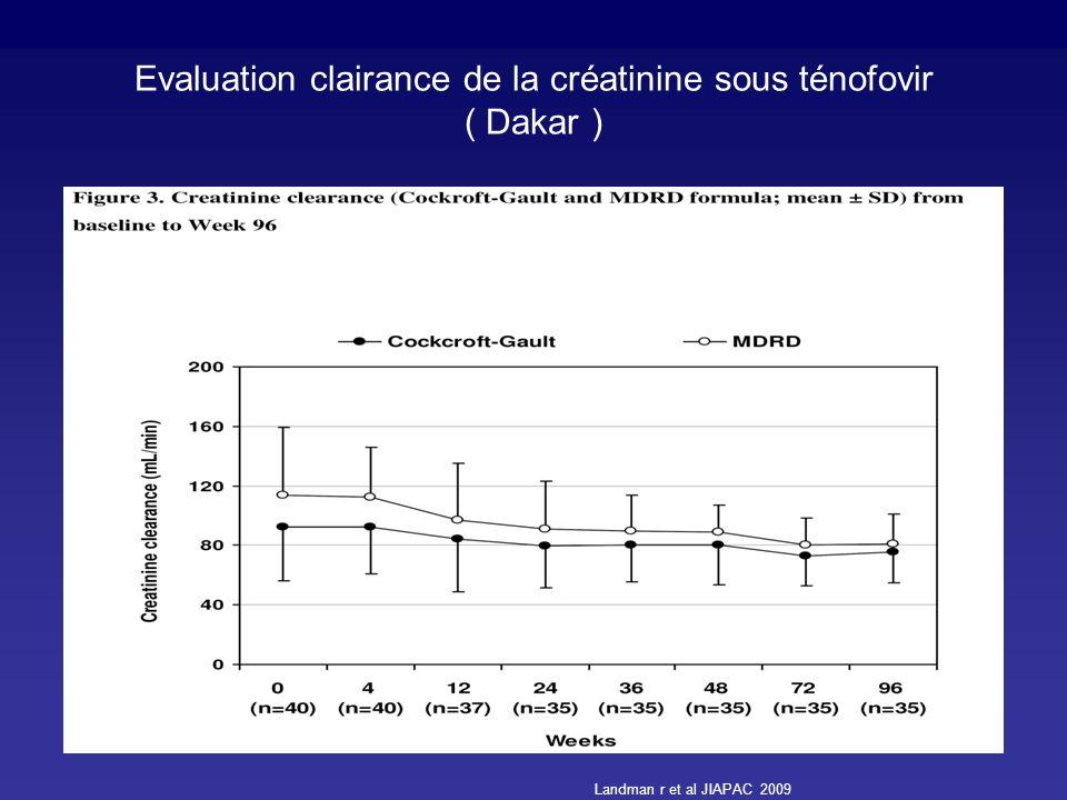 Evaluation clairance de la créatinine sous ténofovir ( Dakar )