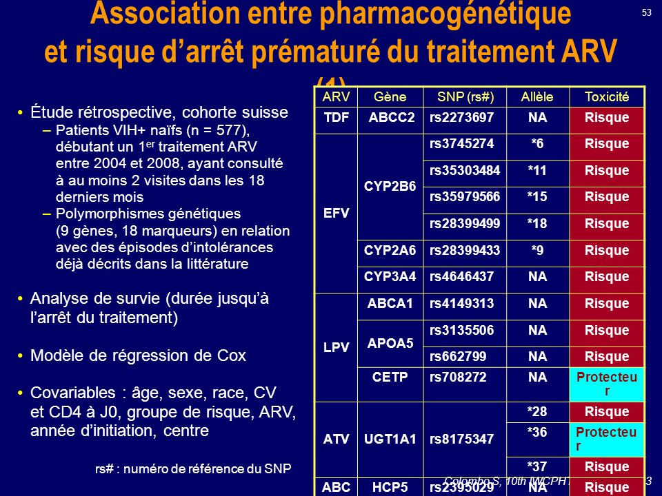 Le Meilleur de … l'IAS 2009 B. Hoen, B. Masquelier, G. Peytavin, F. Raffi et J. Reynes. 53.