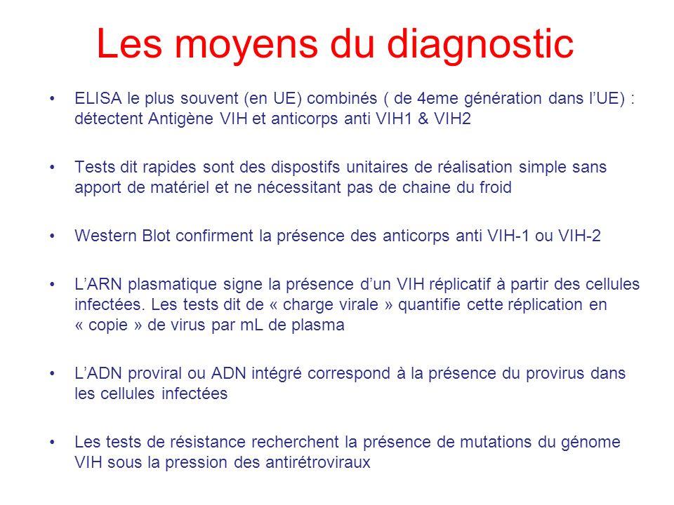 Les moyens du diagnostic