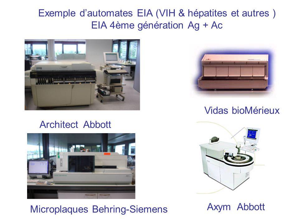 Exemple d'automates EIA (VIH & hépatites et autres ) EIA 4ème génération Ag + Ac