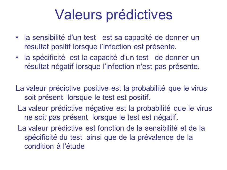 Valeurs prédictivesla sensibilité d un test est sa capacité de donner un résultat positif lorsque l'infection est présente.