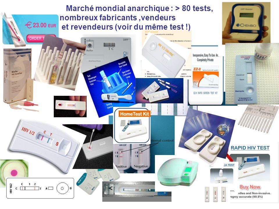 Marché mondial anarchique : > 80 tests, nombreux fabricants ,vendeurs et revendeurs (voir du même test !)