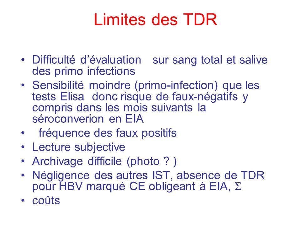 Limites des TDRDifficulté d'évaluation sur sang total et salive des primo infections.