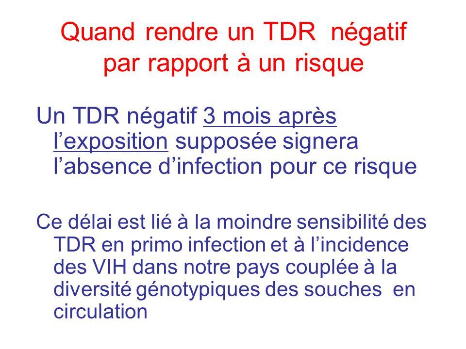 Quand rendre un TDR négatif par rapport à un risque