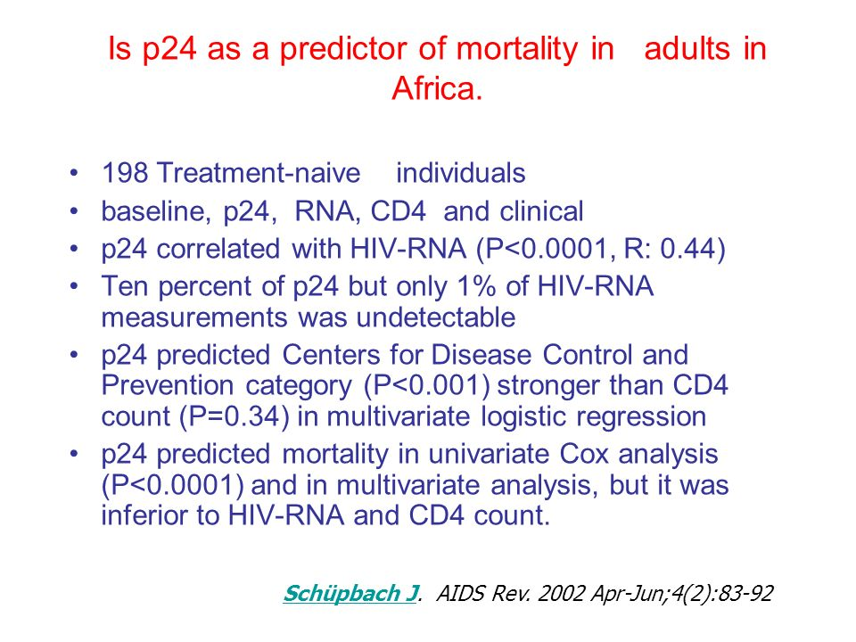 Is p24 as a predictor of mortality in adults in Africa.