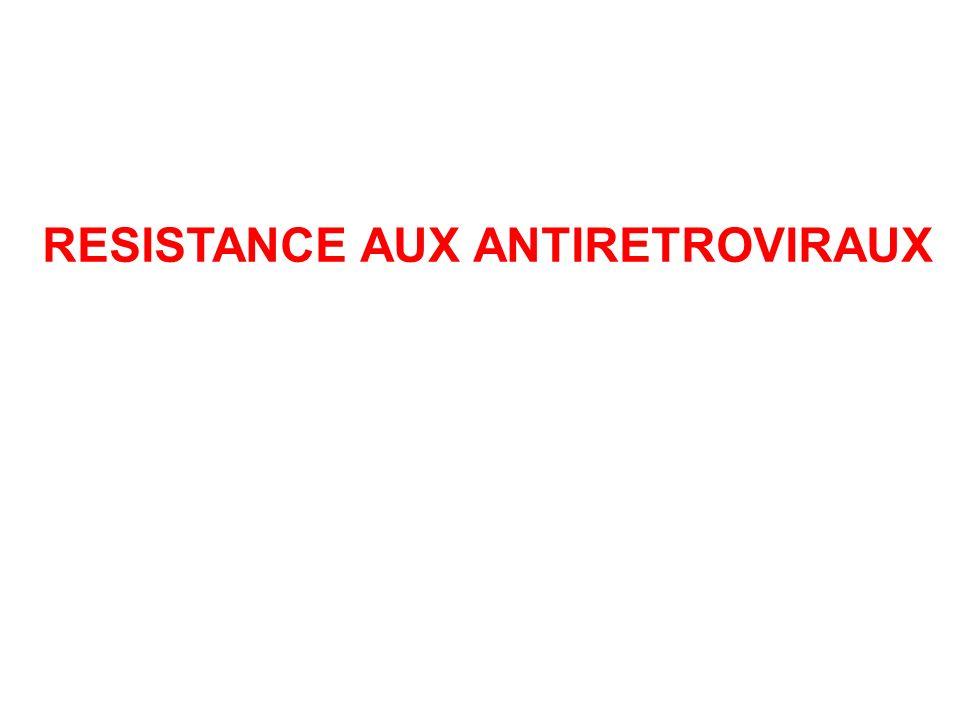 RESISTANCE AUX ANTIRETROVIRAUX