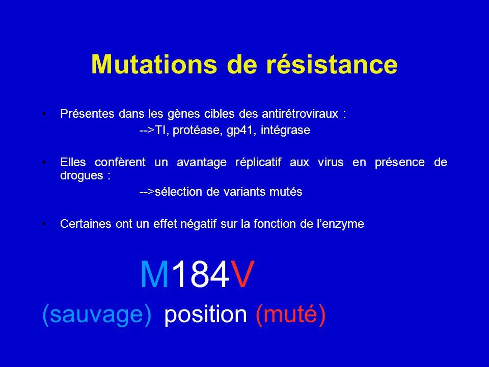 Mutations de résistance