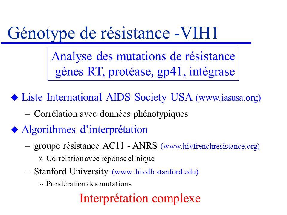 Génotype de résistance -VIH1