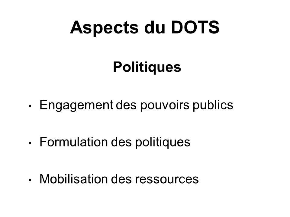 Aspects du DOTS Politiques Engagement des pouvoirs publics