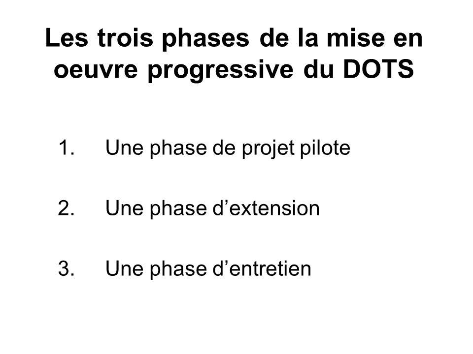 Les trois phases de la mise en oeuvre progressive du DOTS