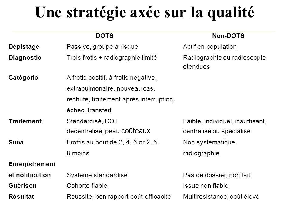 Une stratégie axée sur la qualité