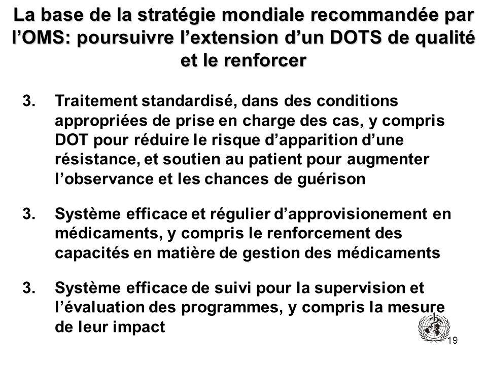 La base de la stratégie mondiale recommandée par l'OMS: poursuivre l'extension d'un DOTS de qualité et le renforcer