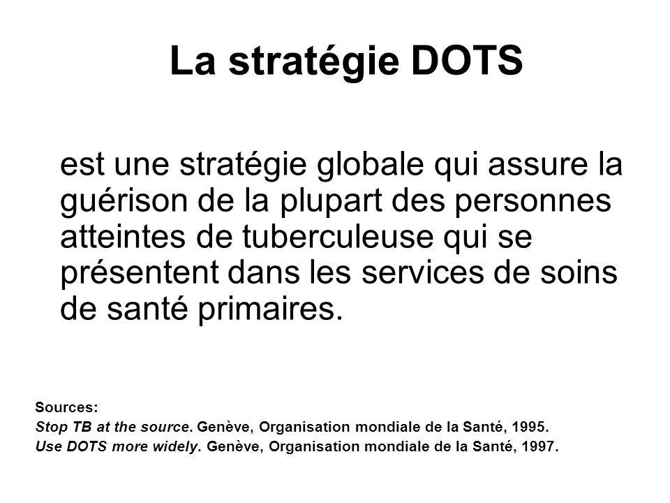 La stratégie DOTS
