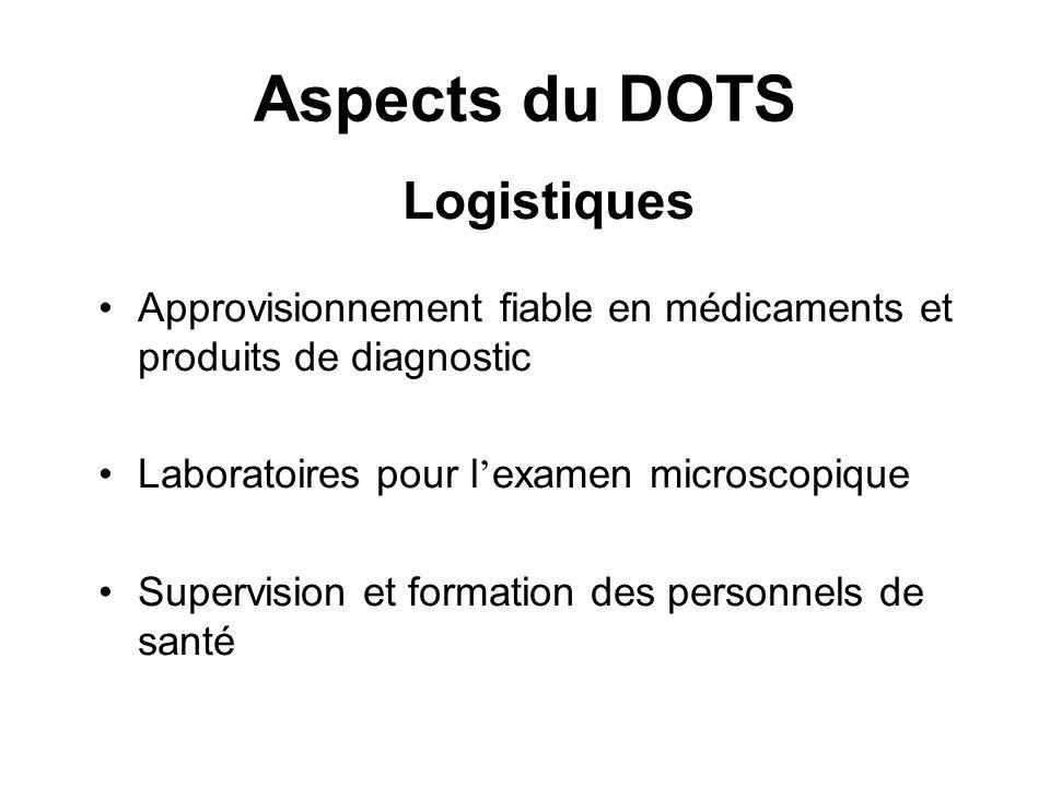 Aspects du DOTS Logistiques