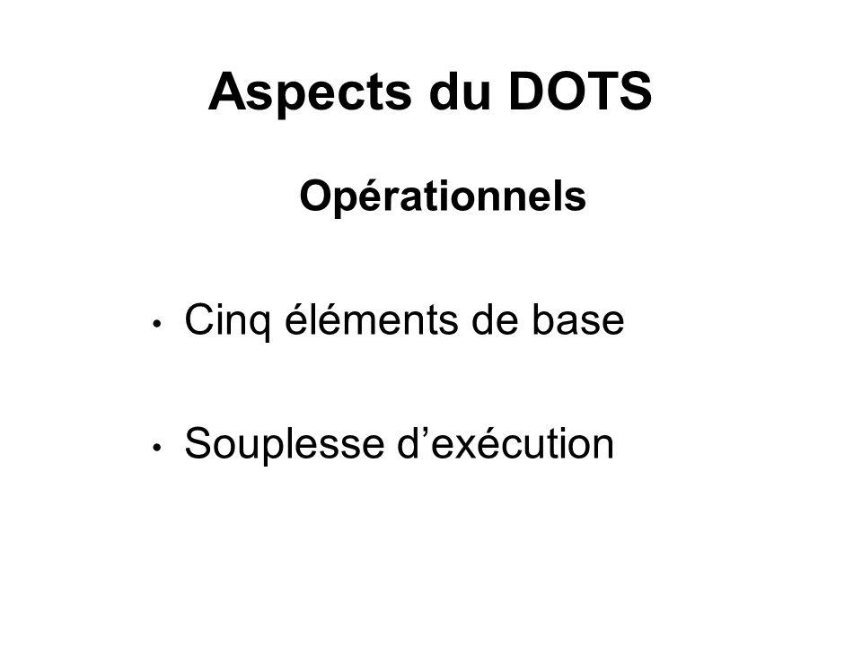 Aspects du DOTS Opérationnels Cinq éléments de base