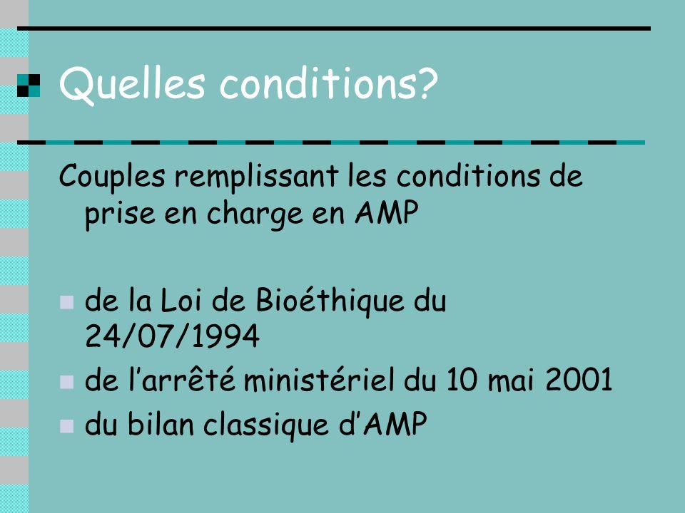 Quelles conditions Couples remplissant les conditions de prise en charge en AMP. de la Loi de Bioéthique du 24/07/1994.