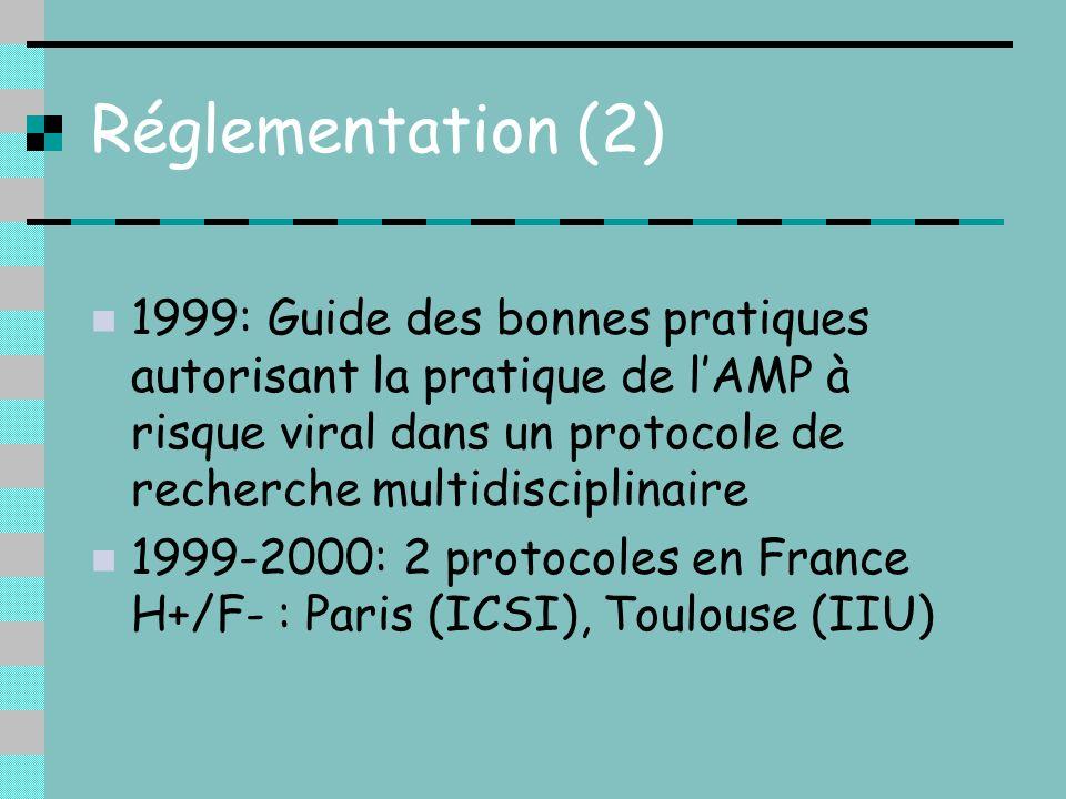 Réglementation (2) 1999: Guide des bonnes pratiques autorisant la pratique de l'AMP à risque viral dans un protocole de recherche multidisciplinaire.
