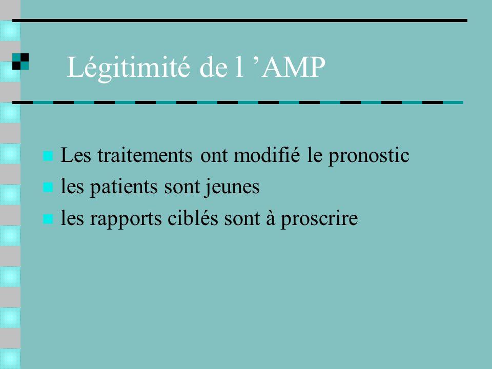Légitimité de l 'AMP Les traitements ont modifié le pronostic