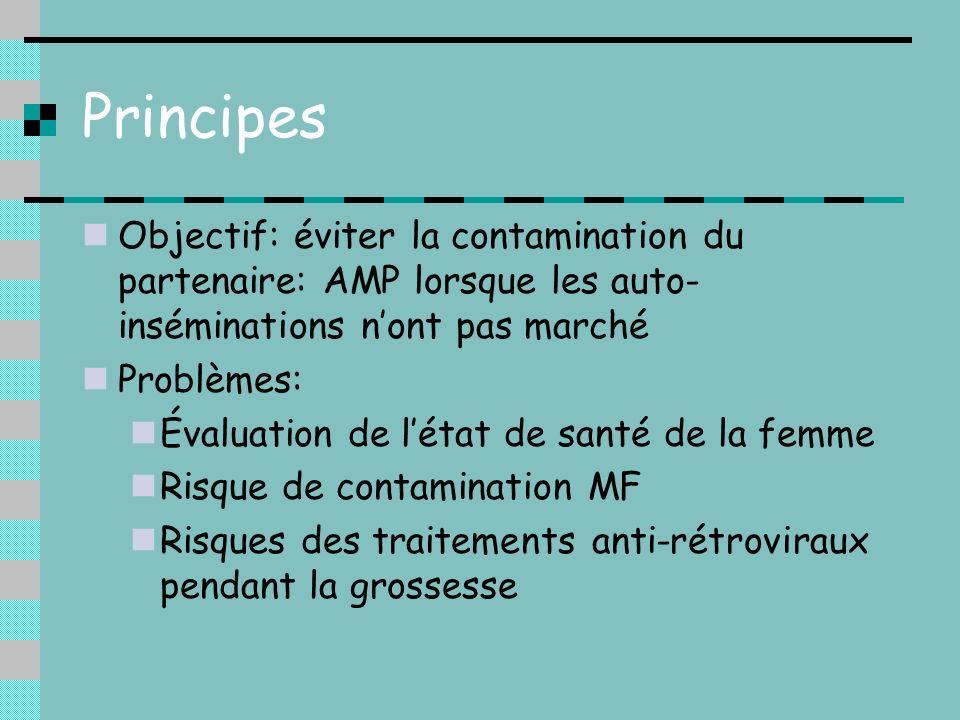 Principes Objectif: éviter la contamination du partenaire: AMP lorsque les auto-inséminations n'ont pas marché.