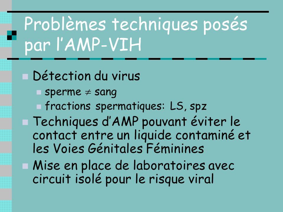 Problèmes techniques posés par l'AMP-VIH