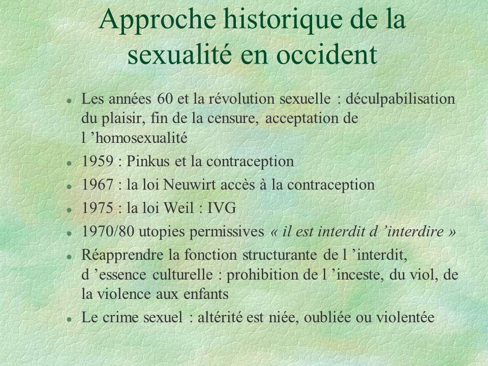 Approche historique de la sexualité en occident