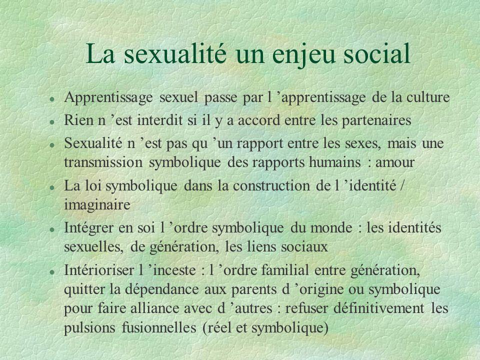 La sexualité un enjeu social