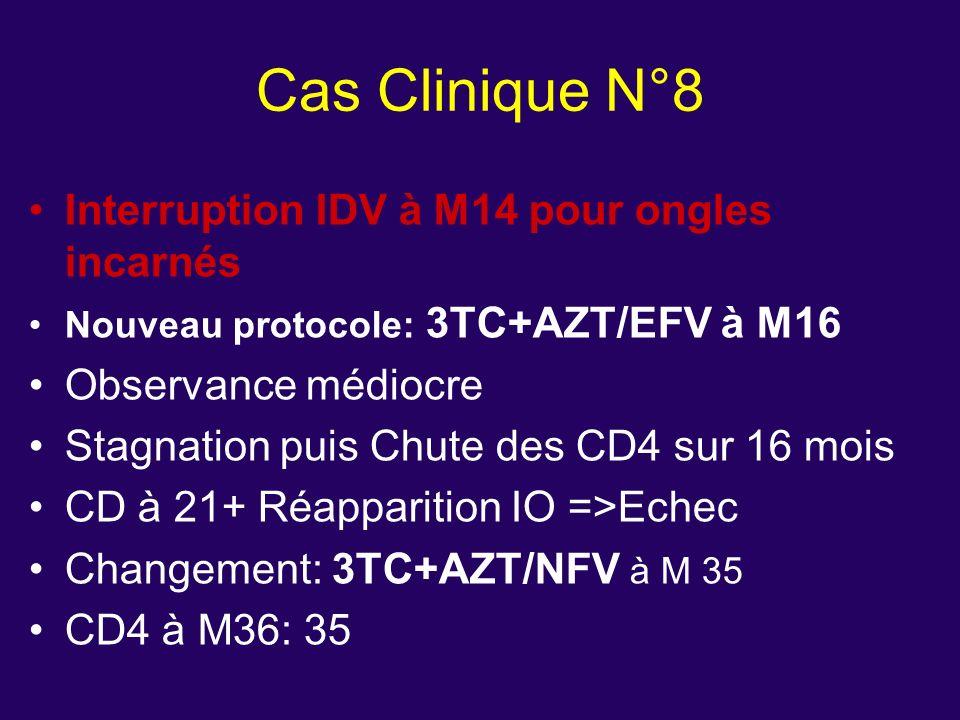 Cas Clinique N°8 Interruption IDV à M14 pour ongles incarnés