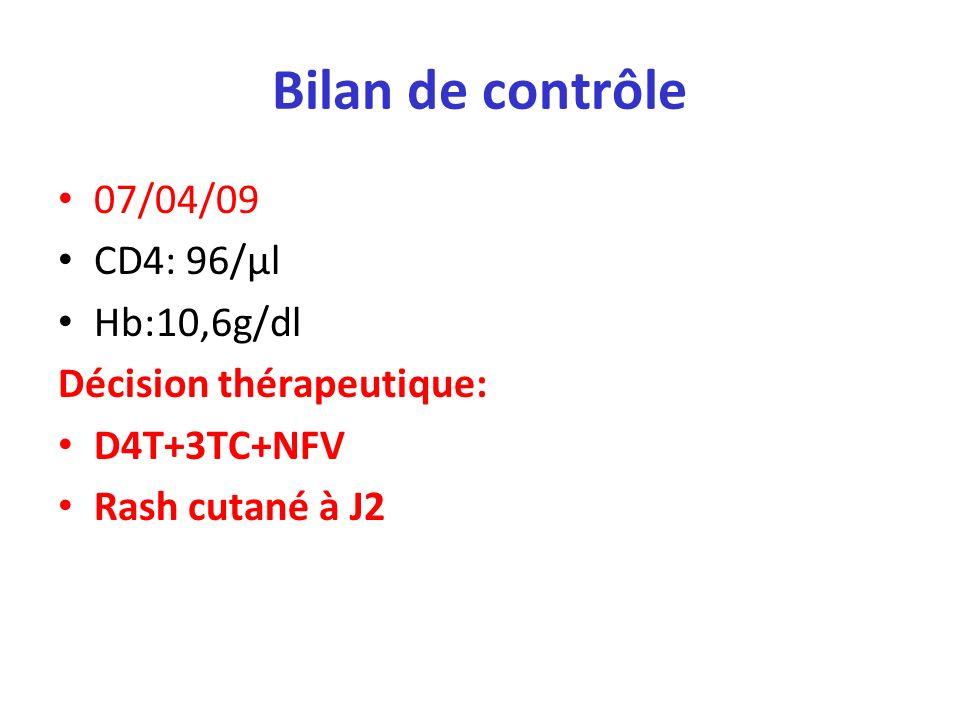 Bilan de contrôle 07/04/09 CD4: 96/µl Hb:10,6g/dl