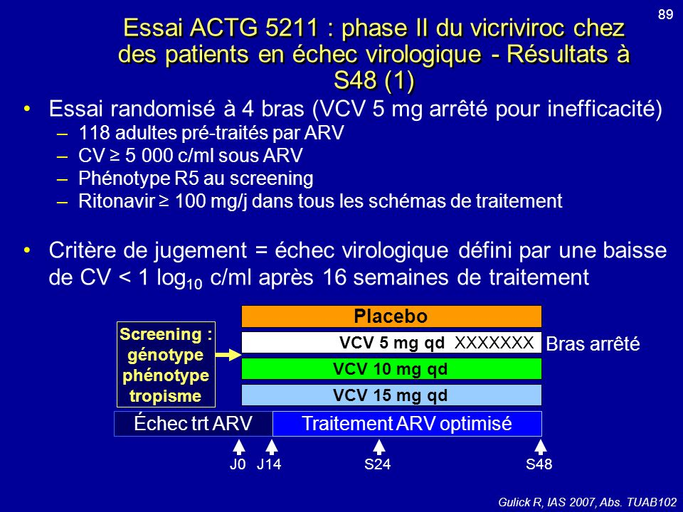 Screening : génotype phénotype tropisme