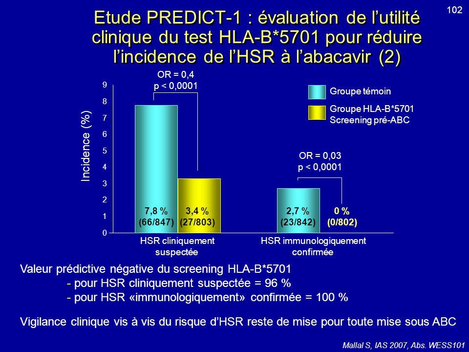 HSR immunologiquement