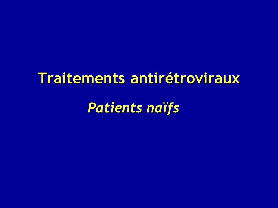 Traitements antirétroviraux