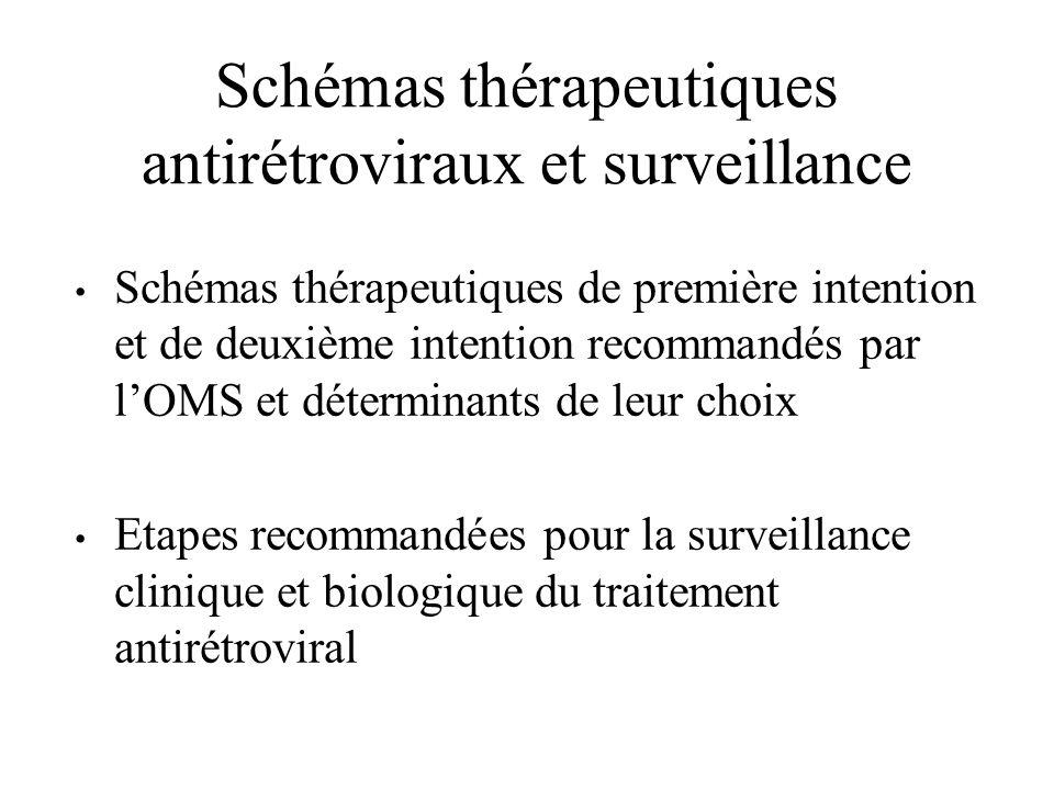 Schémas thérapeutiques antirétroviraux et surveillance