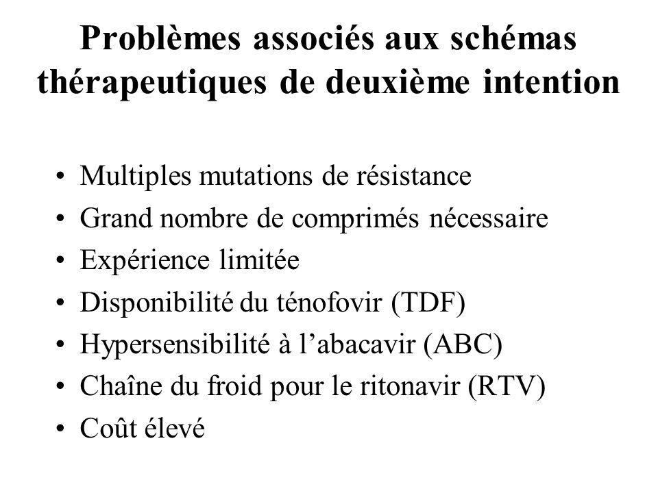 Problèmes associés aux schémas thérapeutiques de deuxième intention