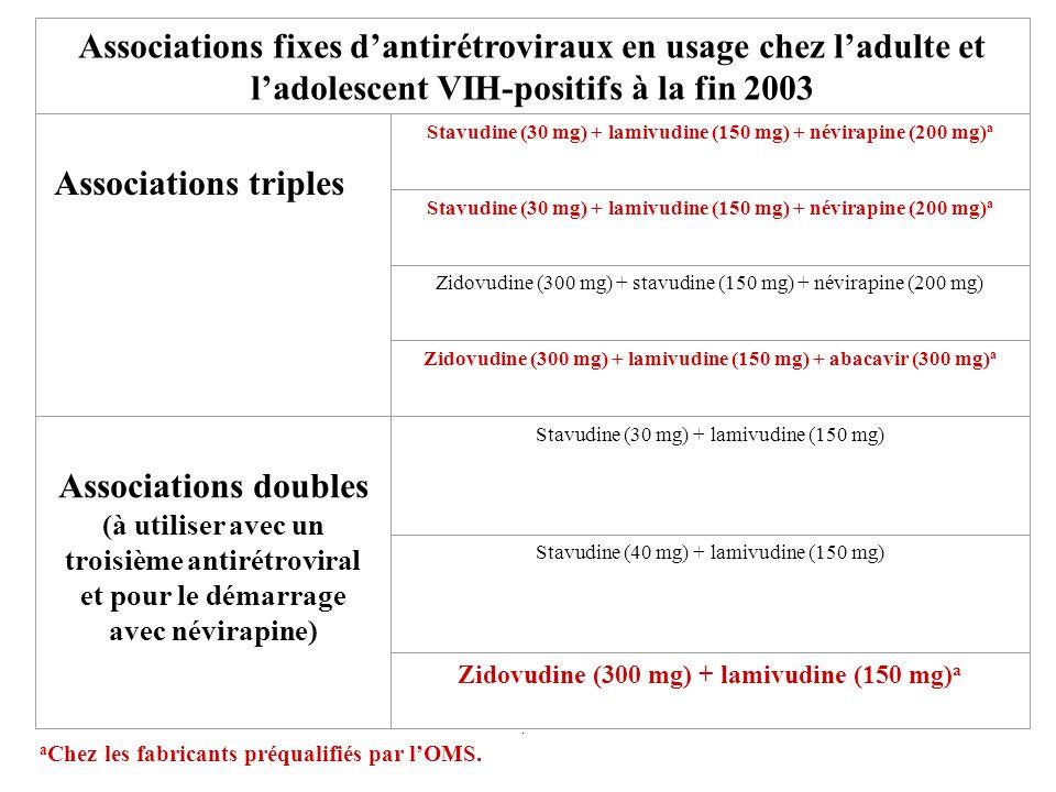 Stavudine (30 mg) + lamivudine (150 mg) + névirapine (200 mg)a