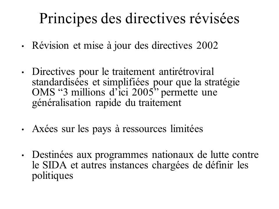 Principes des directives révisées