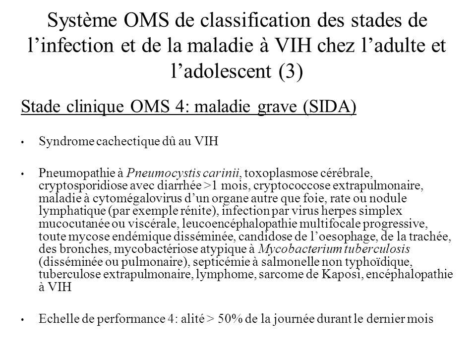 Système OMS de classification des stades de l'infection et de la maladie à VIH chez l'adulte et l'adolescent (3)