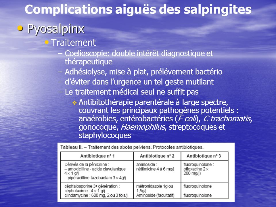 Complications aiguës des salpingites