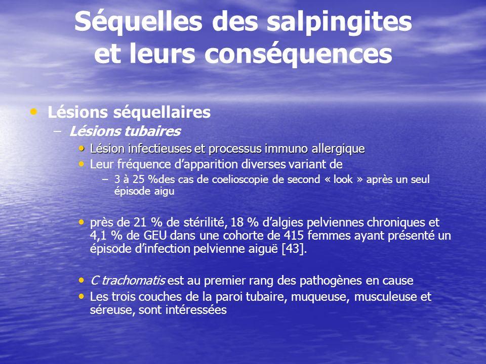 Séquelles des salpingites et leurs conséquences