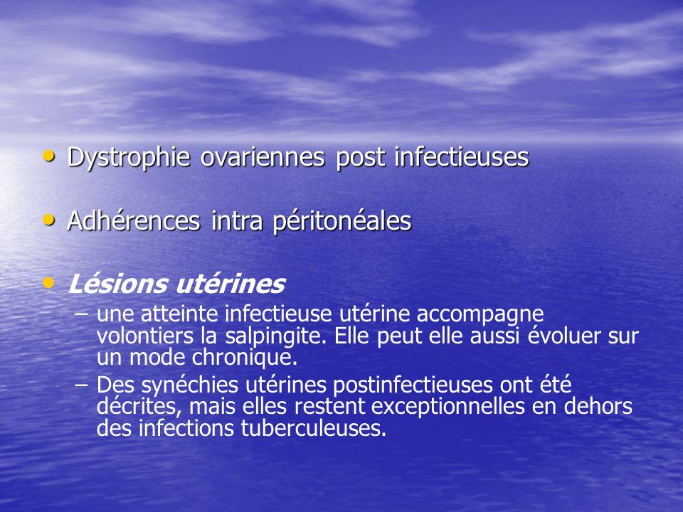 Dystrophie ovariennes post infectieuses Adhérences intra péritonéales