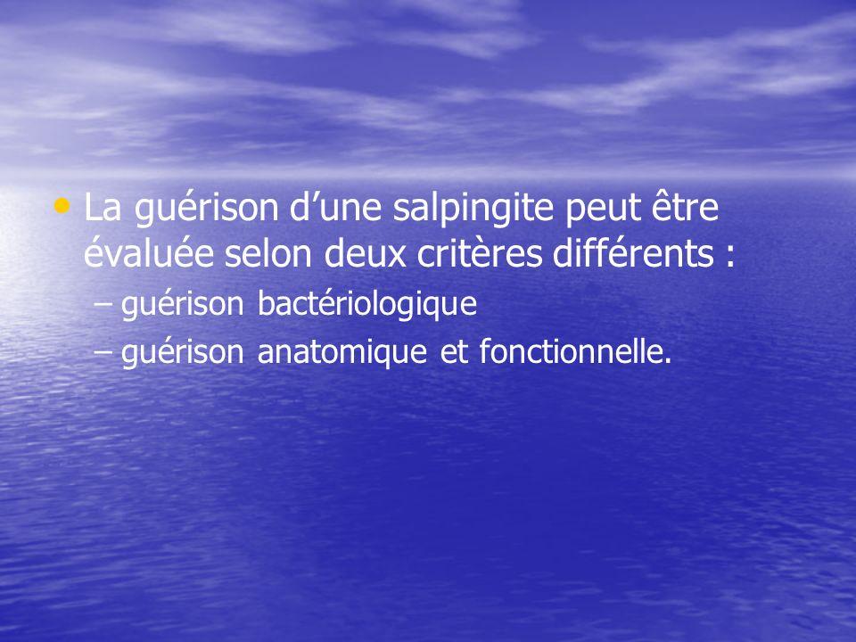 La guérison d'une salpingite peut être évaluée selon deux critères différents :
