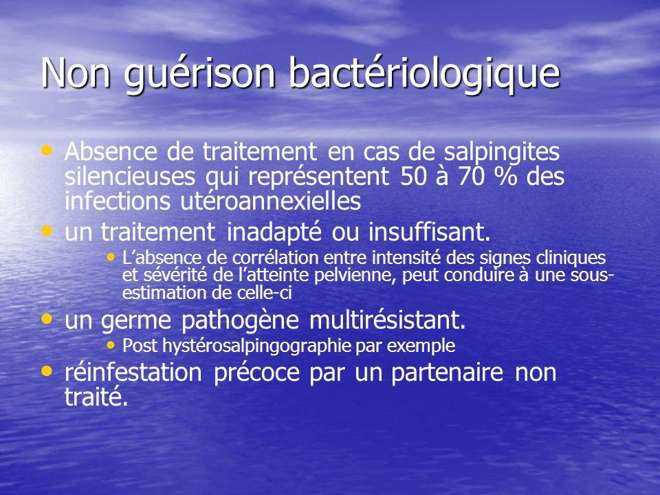Non guérison bactériologique