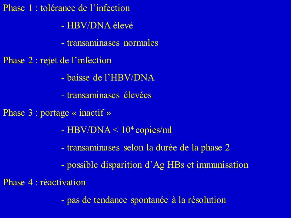 Phase 1 : tolérance de l'infection