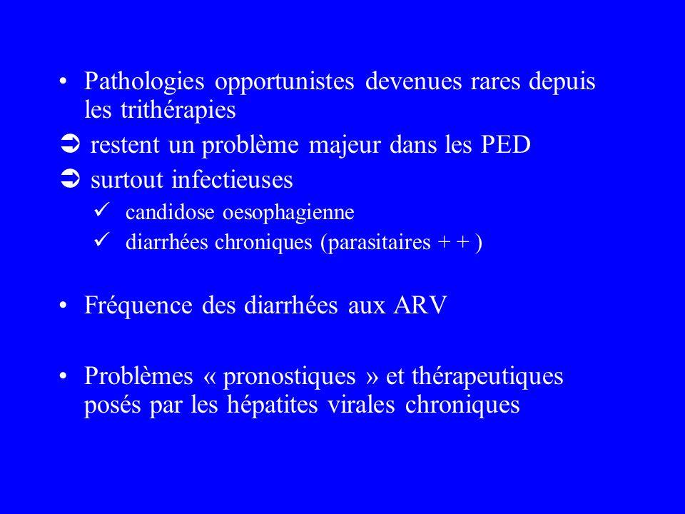 Pathologies opportunistes devenues rares depuis les trithérapies