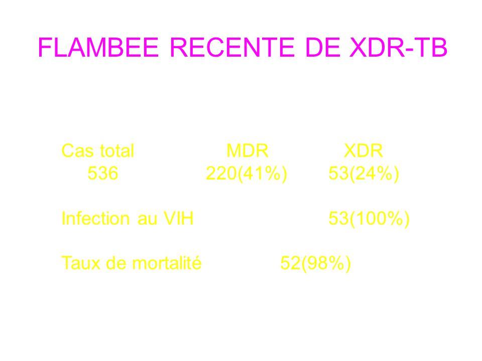 FLAMBEE RECENTE DE XDR-TB
